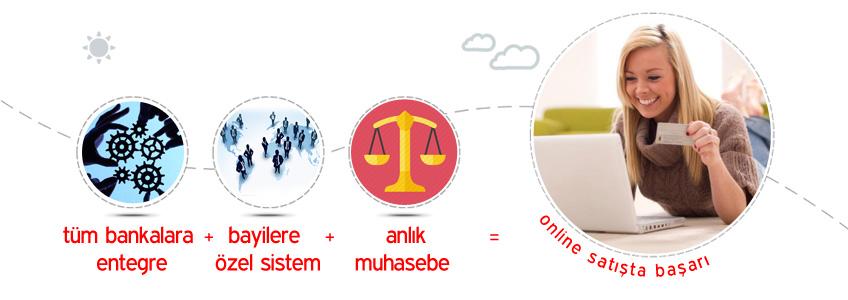 Dia Yazılım E-Ticaret Yönetimi